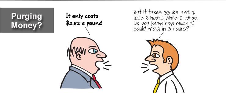 Purging Money