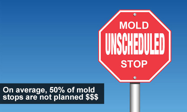 Unscheduled Mold Stops